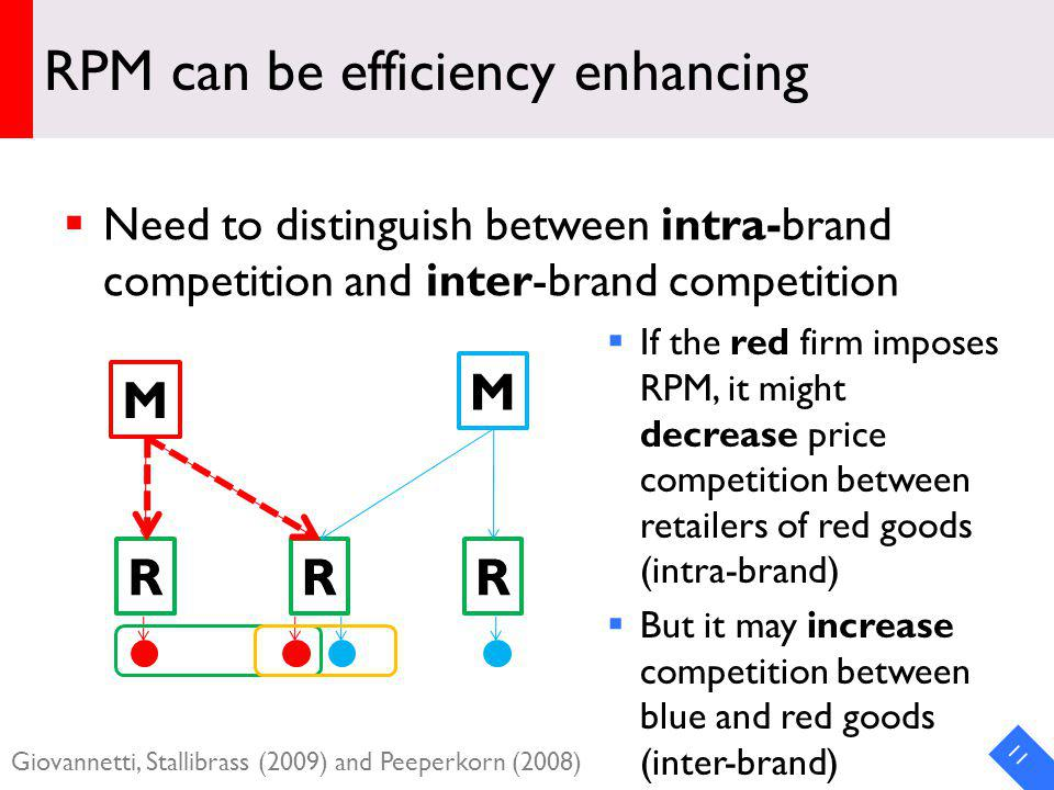 RPM can be efficiency enhancing Need to distinguish between intra-brand competition and inter-brand competition 11 M M RRR If the red firm imposes RPM, it might decrease price competition between retailers of red goods (intra-brand) But it may increase competition between blue and red goods (inter-brand) Giovannetti, Stallibrass (2009) and Peeperkorn (2008)