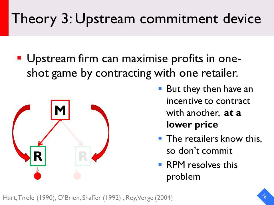 Theory 3: Upstream commitment device Upstream firm can maximise profits in one- shot game by contracting with one retailer.