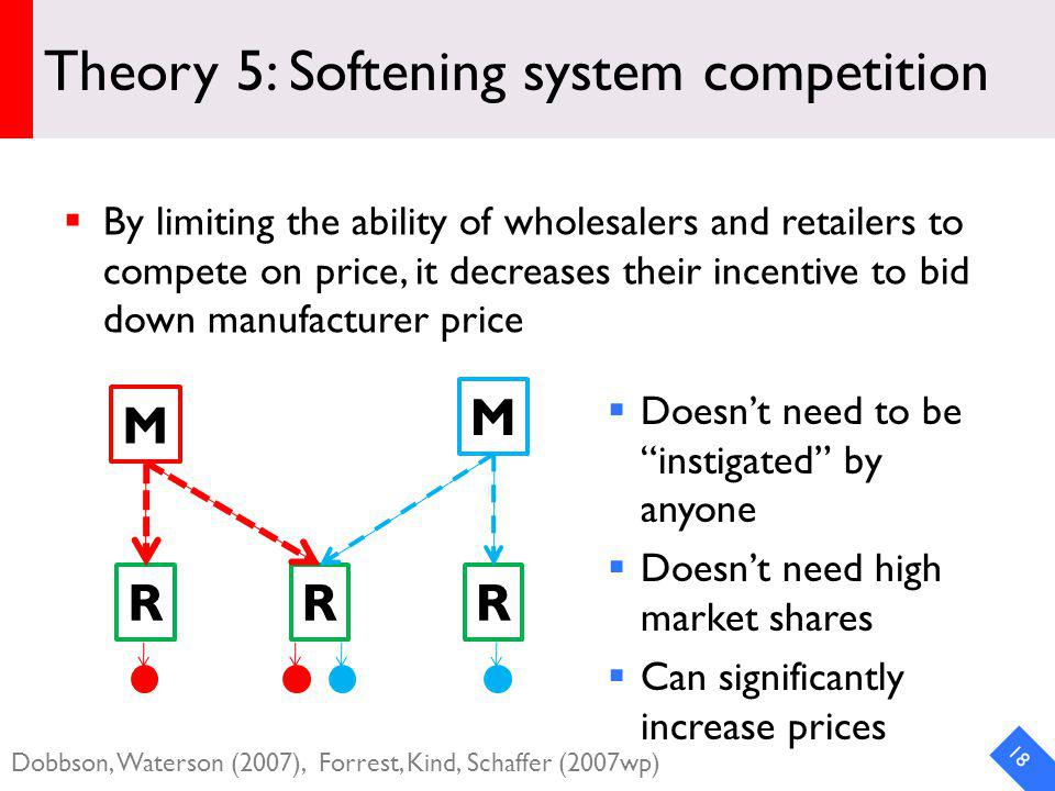 Theory 5: Softening system competition By limiting the ability of wholesalers and retailers to compete on price, it decreases their incentive to bid down manufacturer price 18 M M RRR Doesnt need to be instigated by anyone Doesnt need high market shares Can significantly increase prices Dobbson, Waterson (2007), Forrest, Kind, Schaffer (2007wp)