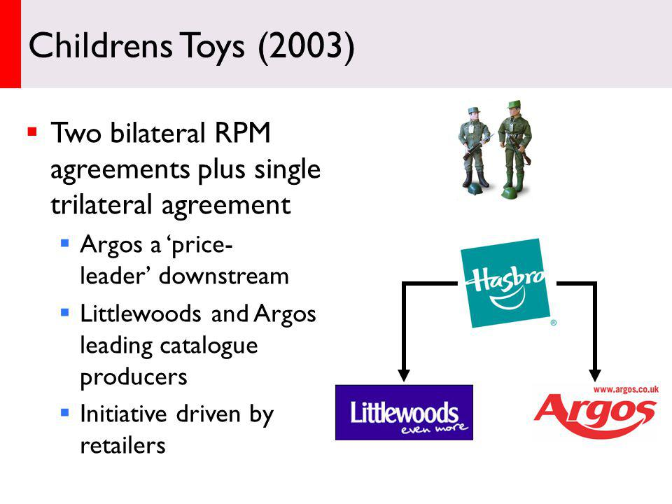 Two bilateral RPM agreements plus single trilateral agreement Argos a price- leader downstream Littlewoods and Argos leading catalogue producers Initiative driven by retailers Childrens Toys (2003)