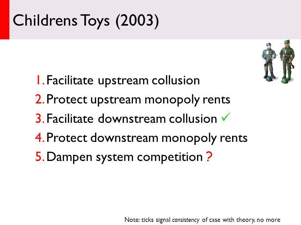 1.Facilitate upstream collusion 2.Protect upstream monopoly rents 3.Facilitate downstream collusion 4.Protect downstream monopoly rents 5.Dampen system competition .