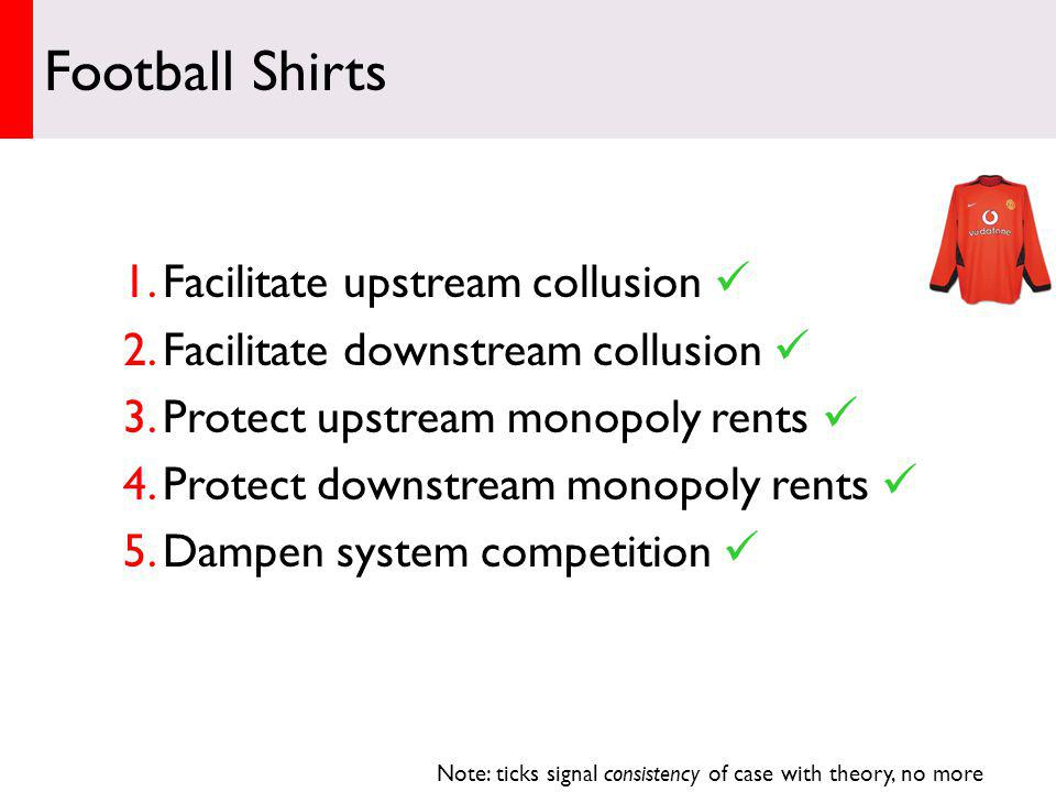 1.Facilitate upstream collusion 2.Facilitate downstream collusion 3.Protect upstream monopoly rents 4.Protect downstream monopoly rents 5.Dampen system competition Note: ticks signal consistency of case with theory, no more Football Shirts