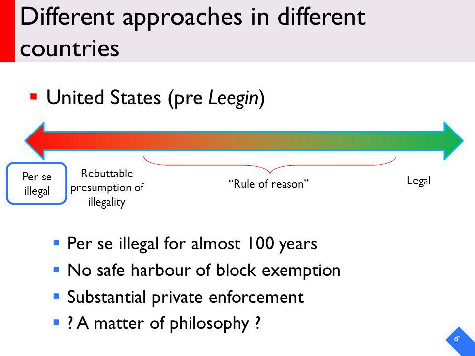 Different approaches in different countries 6 Per se illegal Rebuttable presumption of illegality Rule of reason Legal United States (pre Leegin) Per se illegal for almost 100 years No safe harbour of block exemption Substantial private enforcement .