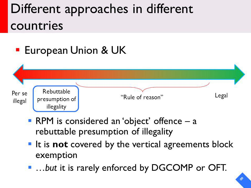 European Union & UK RPM is considered an object offence – a rebuttable presumption of illegality It is not covered by the vertical agreements block exemption …but it is rarely enforced by DGCOMP or OFT.