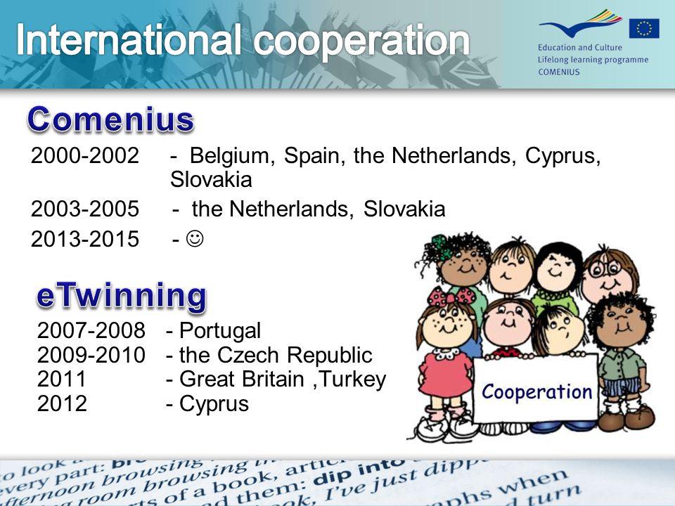 2000-2002- Belgium, Spain, the Netherlands, Cyprus, Slovakia 2003-2005 - the Netherlands, Slovakia 2013-2015 - 2007-2008- Portugal 2009-2010- the Czech Republic 2011- Great Britain,Turkey 2012- Cyprus