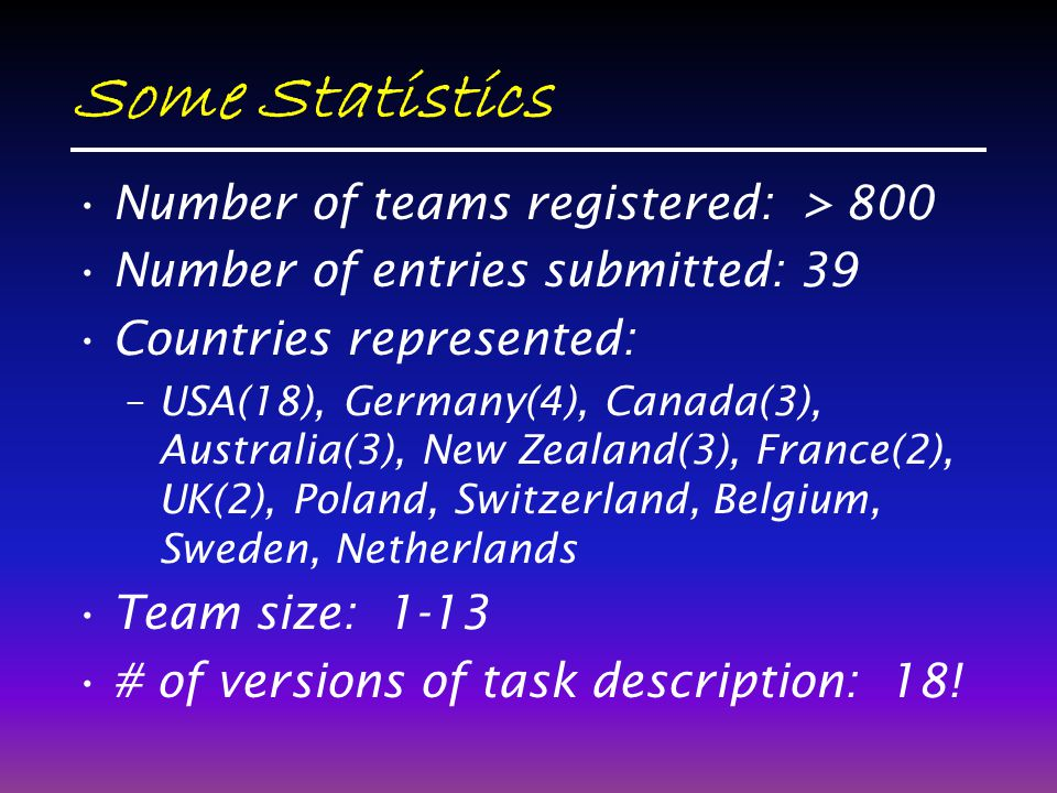 Some Statistics Number of teams registered: > 800 Number of entries submitted: 39 Countries represented: –USA(18), Germany(4), Canada(3), Australia(3), New Zealand(3), France(2), UK(2), Poland, Switzerland, Belgium, Sweden, Netherlands Team size: 1-13 # of versions of task description: 18!