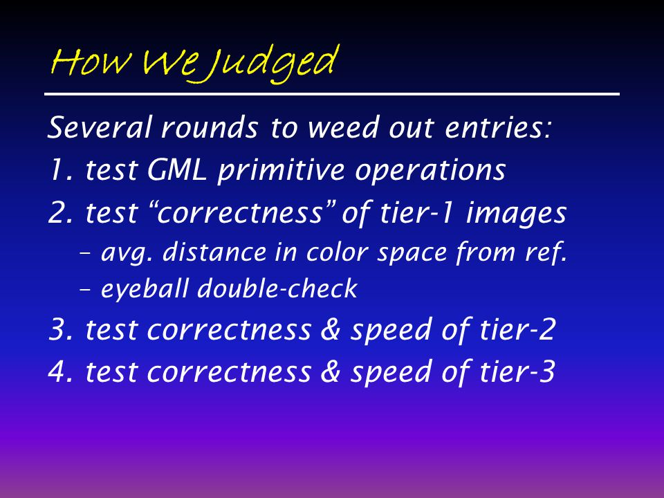 How We Judged Several rounds to weed out entries: 1. test GML primitive operations 2. test correctness of tier-1 images –avg. distance in color space