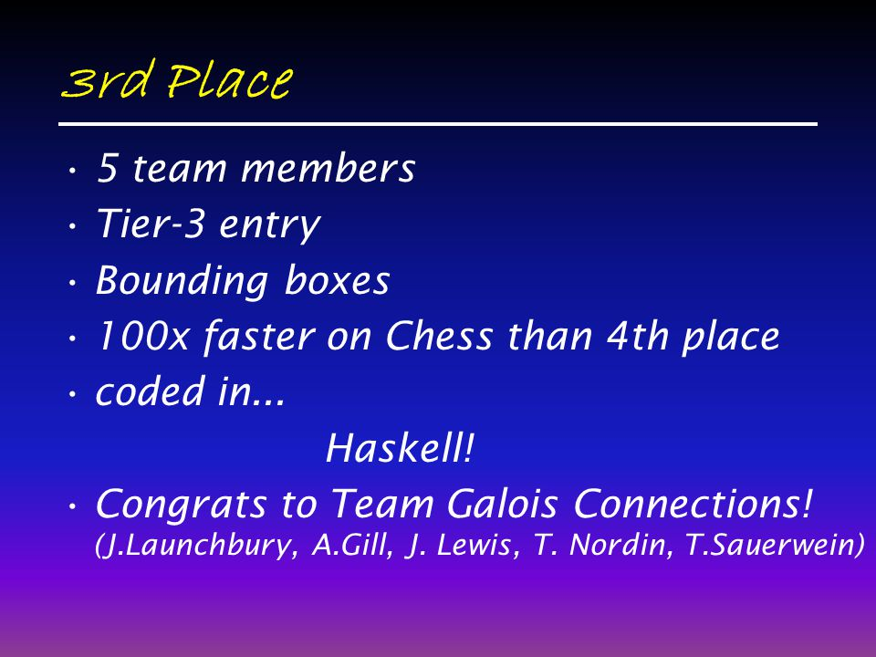 3rd Place 5 team members Tier-3 entry Bounding boxes 100x faster on Chess than 4th place coded in...
