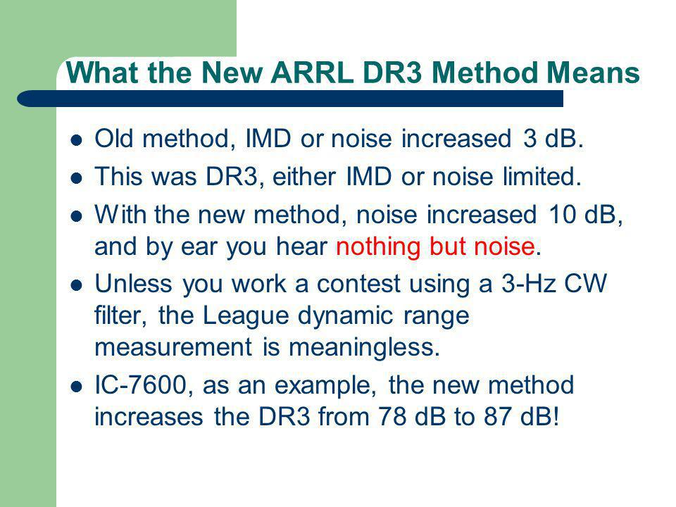 What the New ARRL DR3 Method Means Old method, IMD or noise increased 3 dB. This was DR3, either IMD or noise limited. With the new method, noise incr