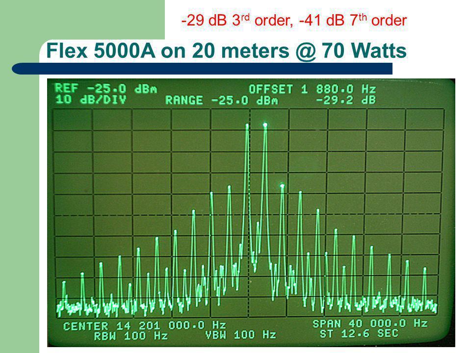 Flex 5000A on 20 meters @ 70 Watts -29 dB 3 rd order, -41 dB 7 th order
