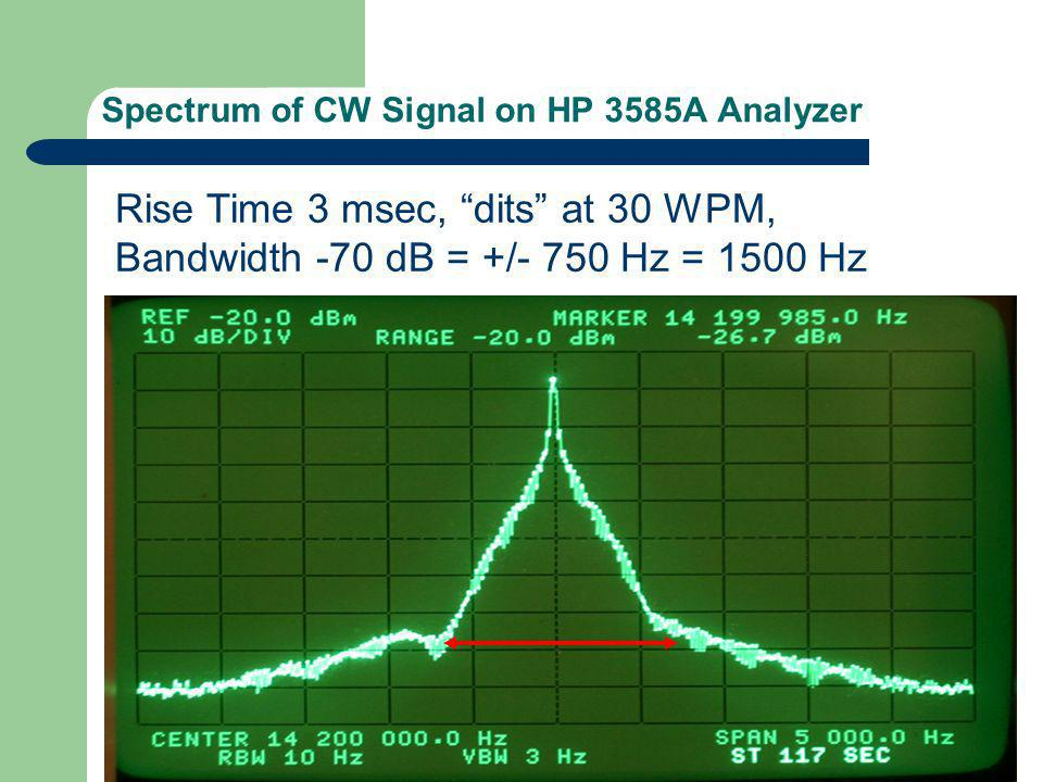 Spectrum of CW Signal on HP 3585A Analyzer Rise Time 3 msec, dits at 30 WPM, Bandwidth -70 dB = +/- 750 Hz = 1500 Hz