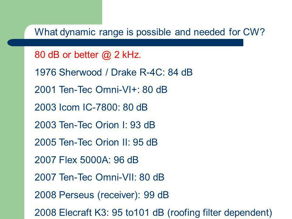 80 dB or better @ 2 kHz.