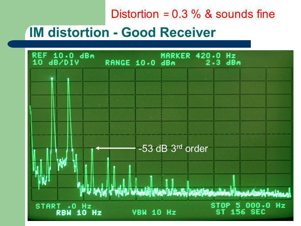 IM distortion - Good Receiver Distortion = 0.3 % & sounds fine -53 dB 3 rd order