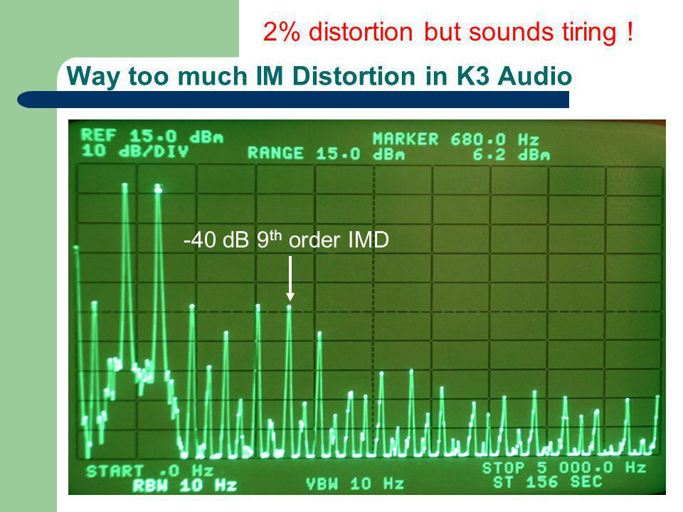 Way too much IM Distortion in K3 Audio 2% distortion but sounds tiring ! -40 dB 9 th order IMD