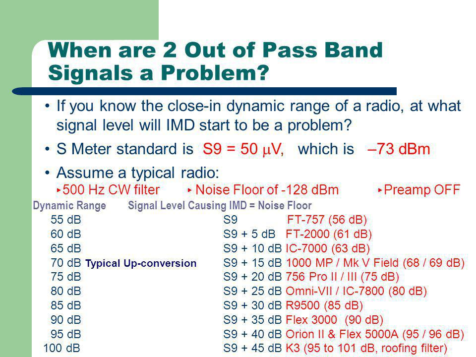 When are 2 Out of Pass Band Signals a Problem? If you know the close-in dynamic range of a radio, at what signal level will IMD start to be a problem?
