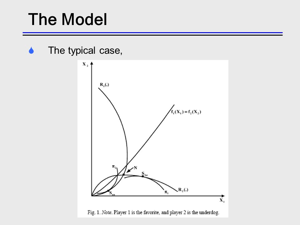 The Model The typical case,