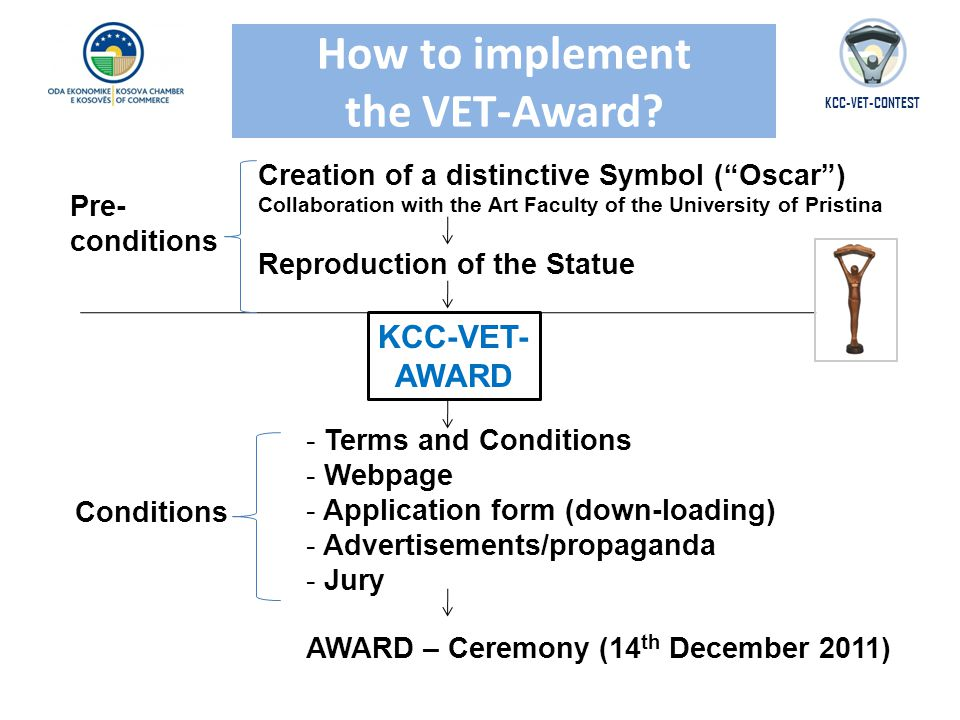 How to implement the VET-Award.