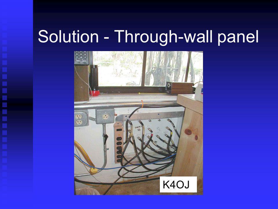 Solution - Through-wall panel K4OJ