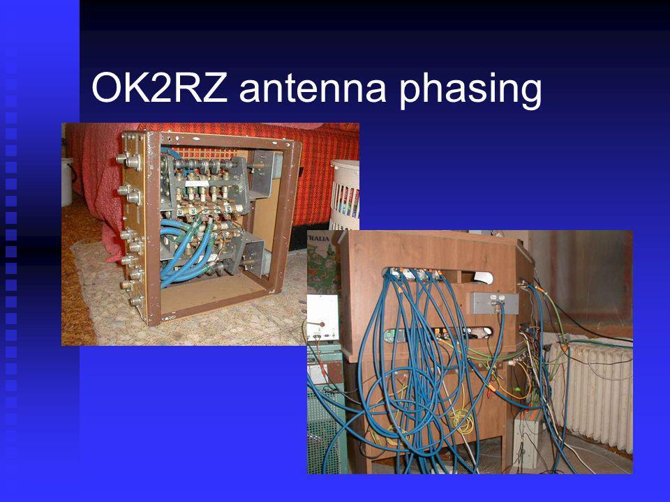 OK2RZ antenna phasing