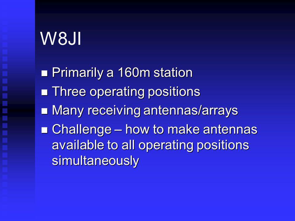 W8JI Primarily a 160m station Primarily a 160m station Three operating positions Three operating positions Many receiving antennas/arrays Many receivi