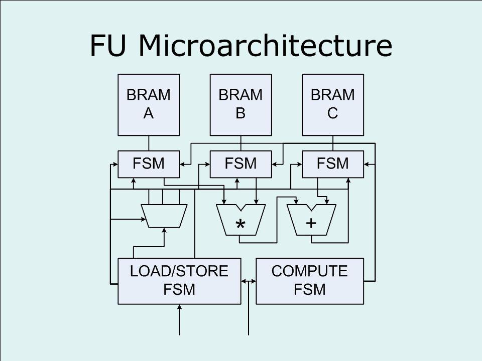 FU Microarchitecture