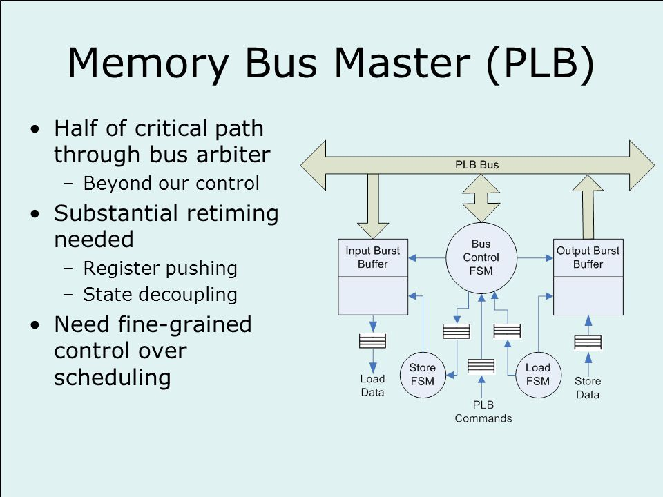Memory Bus Master (PLB) Half of critical path through bus arbiter –Beyond our control Substantial retiming needed –Register pushing –State decoupling Need fine-grained control over scheduling