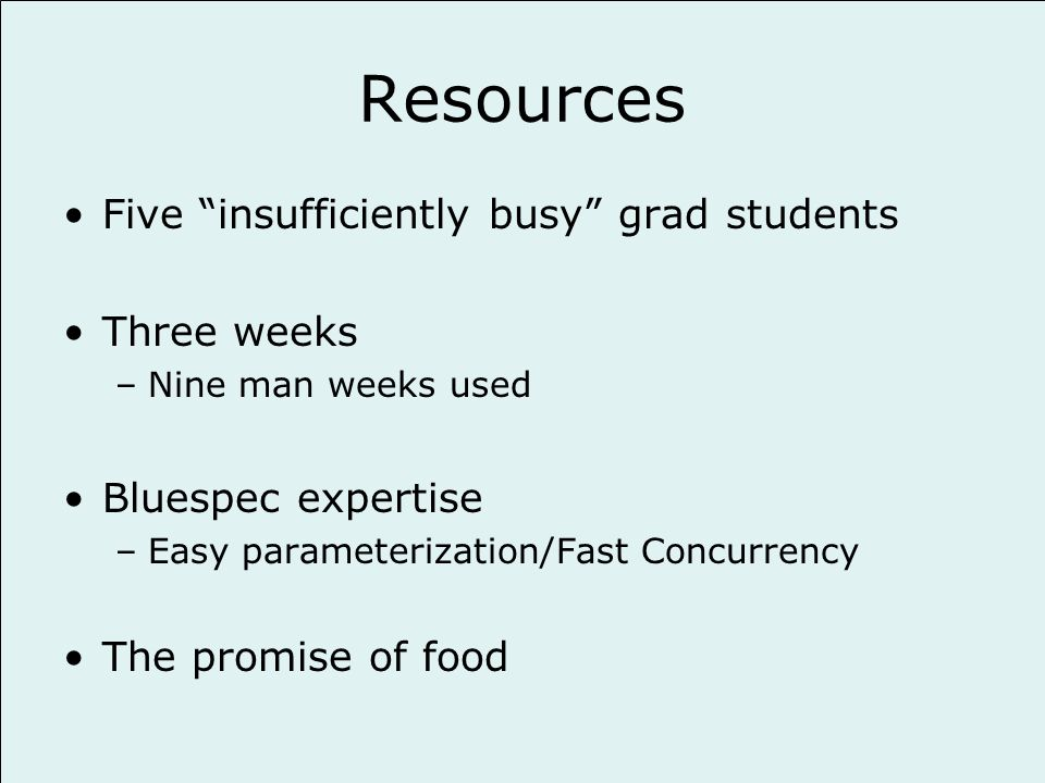 Resources Five insufficiently busy grad students Three weeks –Nine man weeks used Bluespec expertise –Easy parameterization/Fast Concurrency The promise of food