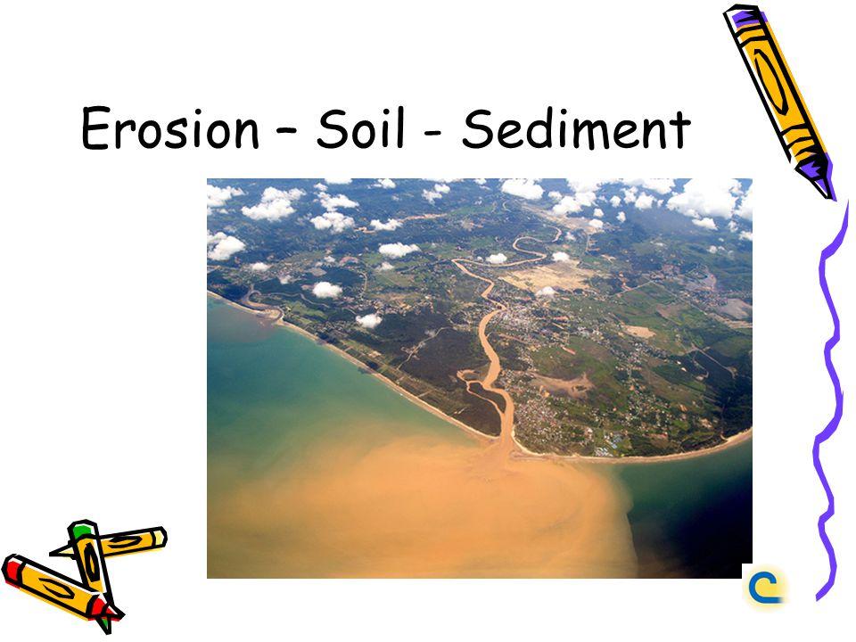 Erosion – Soil - Sediment