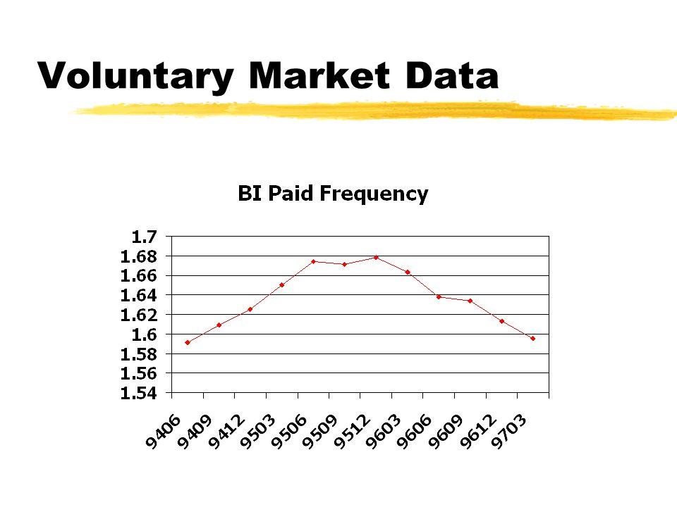 Voluntary Market Data