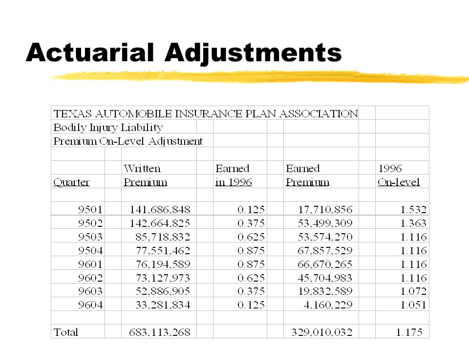 Actuarial Adjustments
