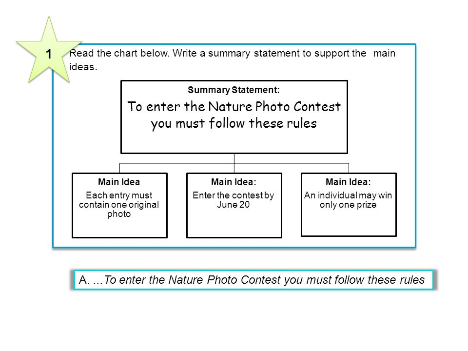 3 Read the chart below.Write a summary statement to support the main ideas.