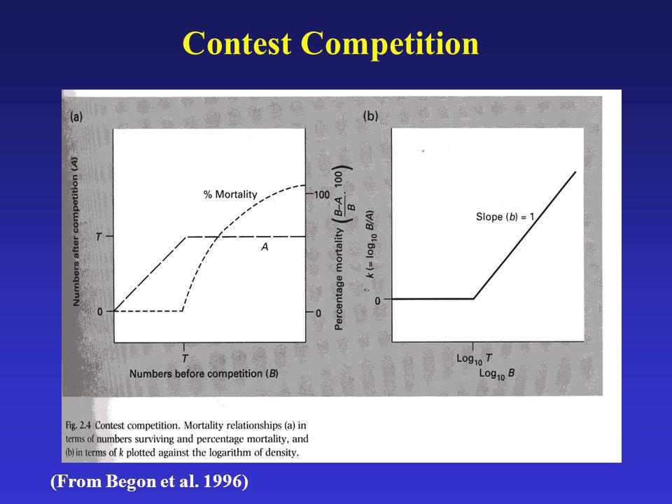 Size-Asymmetric Competition in Plants Equivalent to contest competition in animals Also known as one-sided competition Resources are disproportionately used by larger individuals Example: light is often taken up in a size- asymmetric manner: the bigger plant gets most or all, smaller plant dies