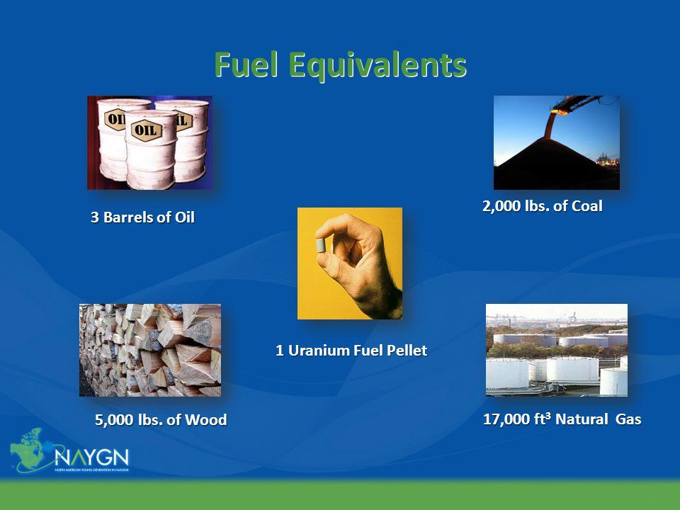 Fuel Equivalents 3 Barrels of Oil 3 Barrels of Oil 5,000 lbs. of Wood 5,000 lbs. of Wood 1 Uranium Fuel Pellet 1 Uranium Fuel Pellet 2,000 lbs. of Coa