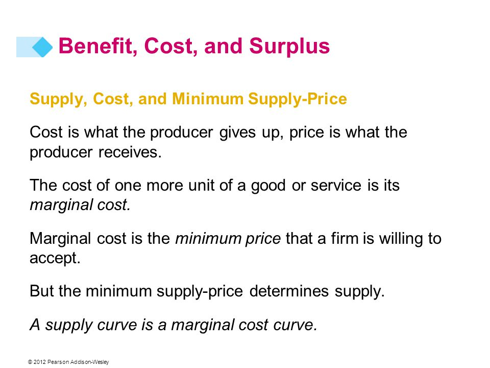© 2012 Pearson Addison-Wesley Benefit, Cost, and Surplus Supply, Cost, and Minimum Supply-Price Cost is what the producer gives up, price is what the