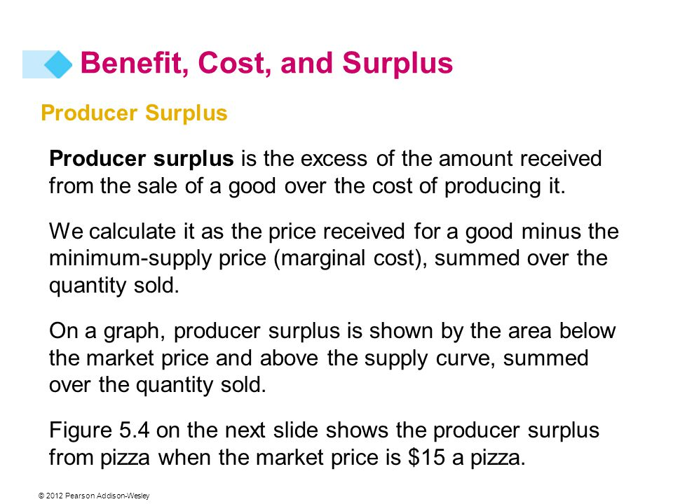 © 2012 Pearson Addison-Wesley Producer Surplus Producer surplus is the excess of the amount received from the sale of a good over the cost of producin