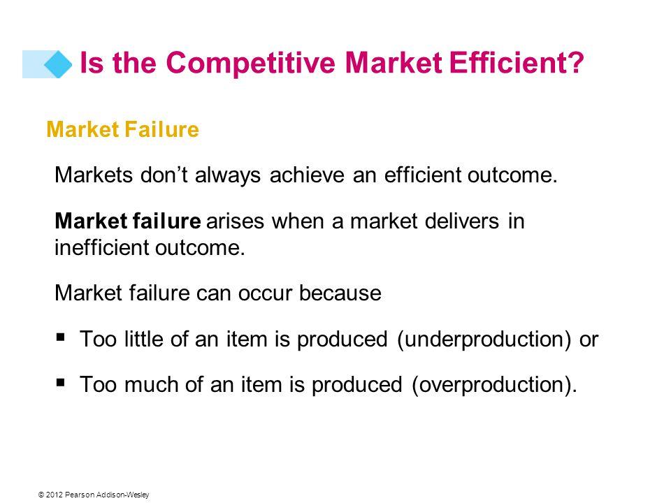 © 2012 Pearson Addison-Wesley Market Failure Markets dont always achieve an efficient outcome. Market failure arises when a market delivers in ineffic