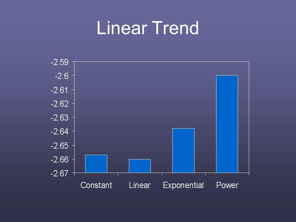 Linear Trend