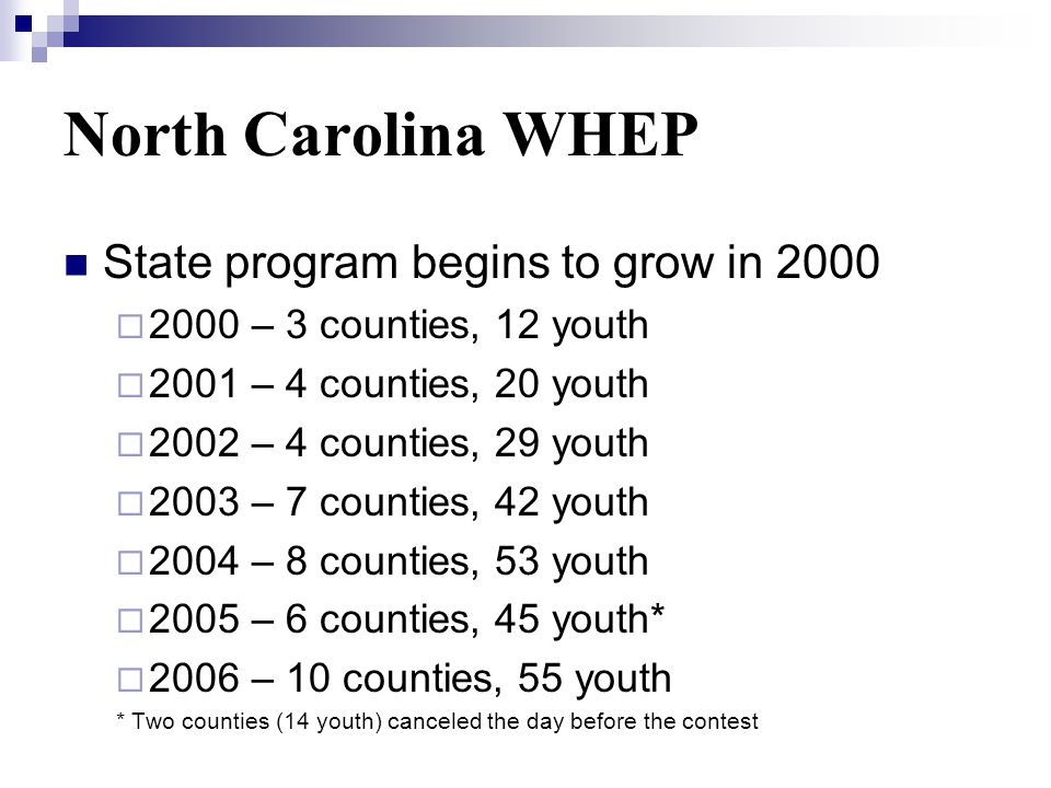 North Carolina WHEP State program begins to grow in 2000 2000 – 3 counties, 12 youth 2001 – 4 counties, 20 youth 2002 – 4 counties, 29 youth 2003 – 7 counties, 42 youth 2004 – 8 counties, 53 youth 2005 – 6 counties, 45 youth* 2006 – 10 counties, 55 youth * Two counties (14 youth) canceled the day before the contest