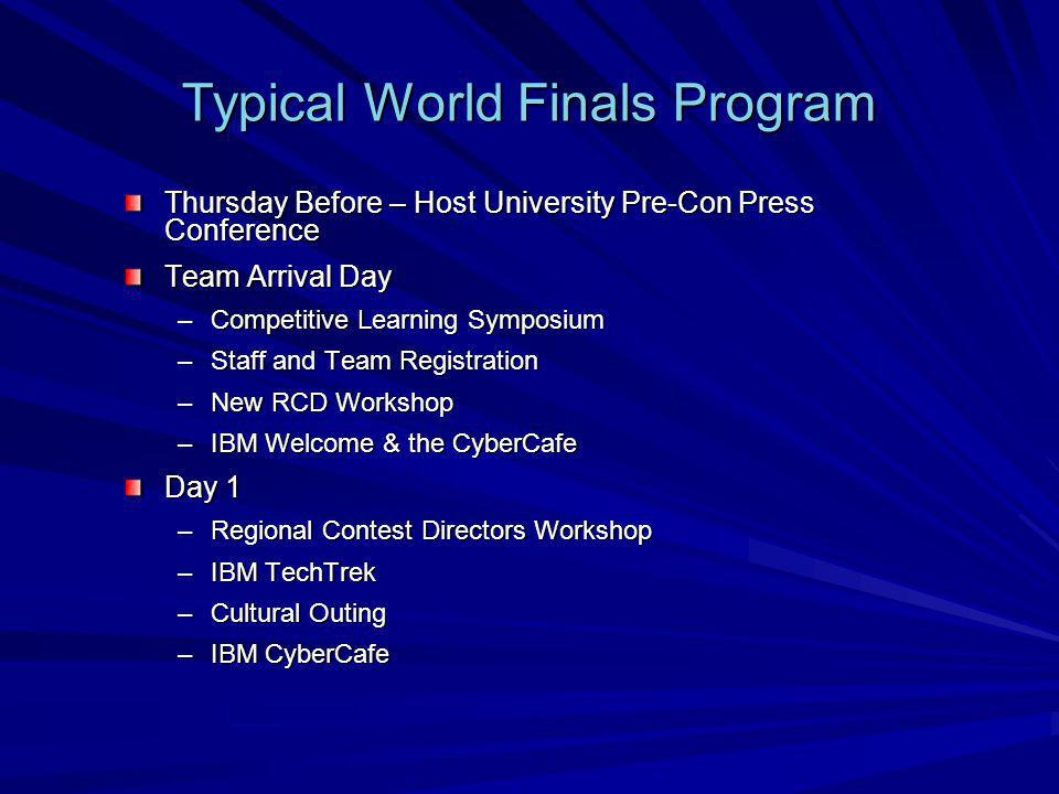 Typical World Finals Program Thursday Before – Host University Pre-Con Press Conference Team Arrival Day –Competitive Learning Symposium –Staff and Team Registration –New RCD Workshop –IBM Welcome & the CyberCafe Day 1 –Regional Contest Directors Workshop –IBM TechTrek –Cultural Outing –IBM CyberCafe
