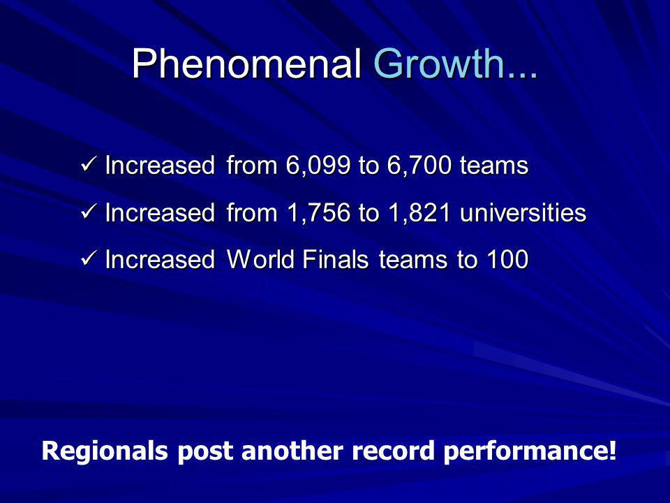 Phenomenal Growth...