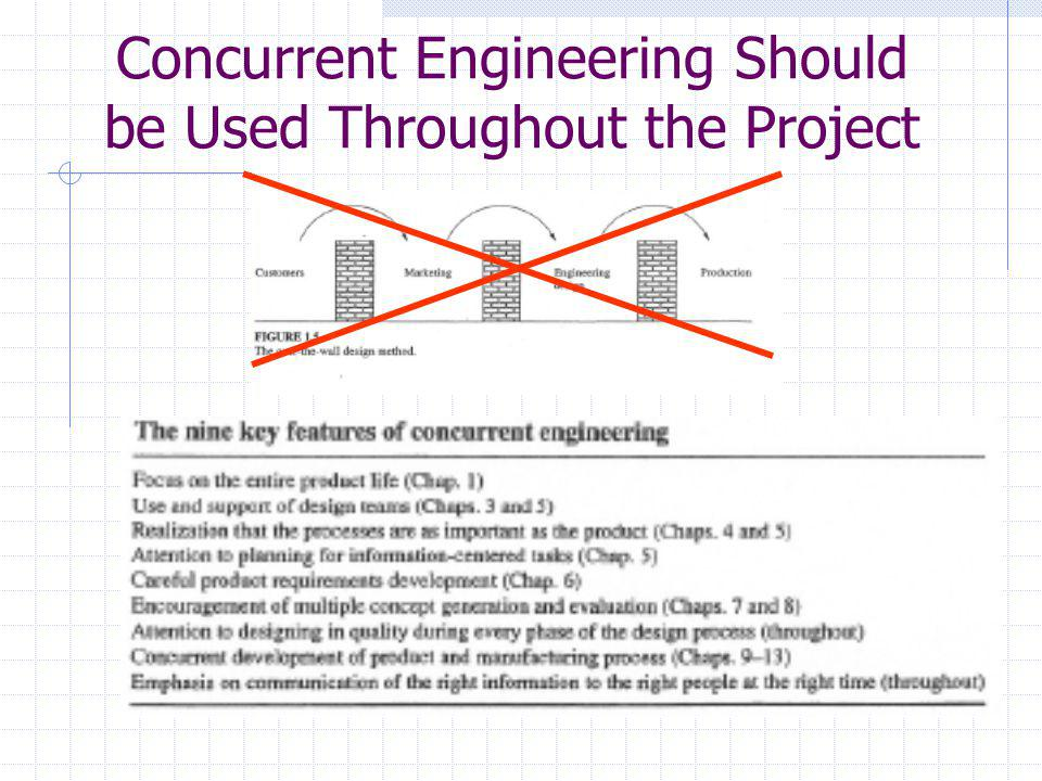 Concurrent Engineering Should be Used Throughout the Project