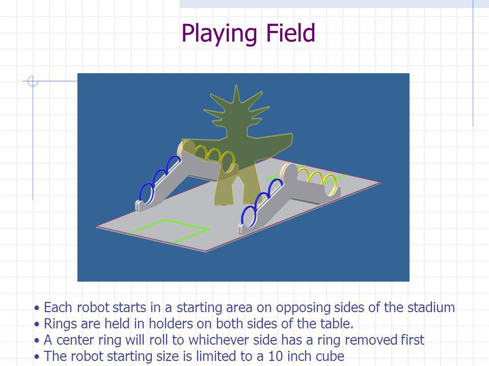 Playing Field Each robot starts in a starting area on opposing sides of the stadium Rings are held in holders on both sides of the table.