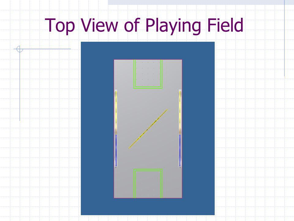 Top View of Playing Field