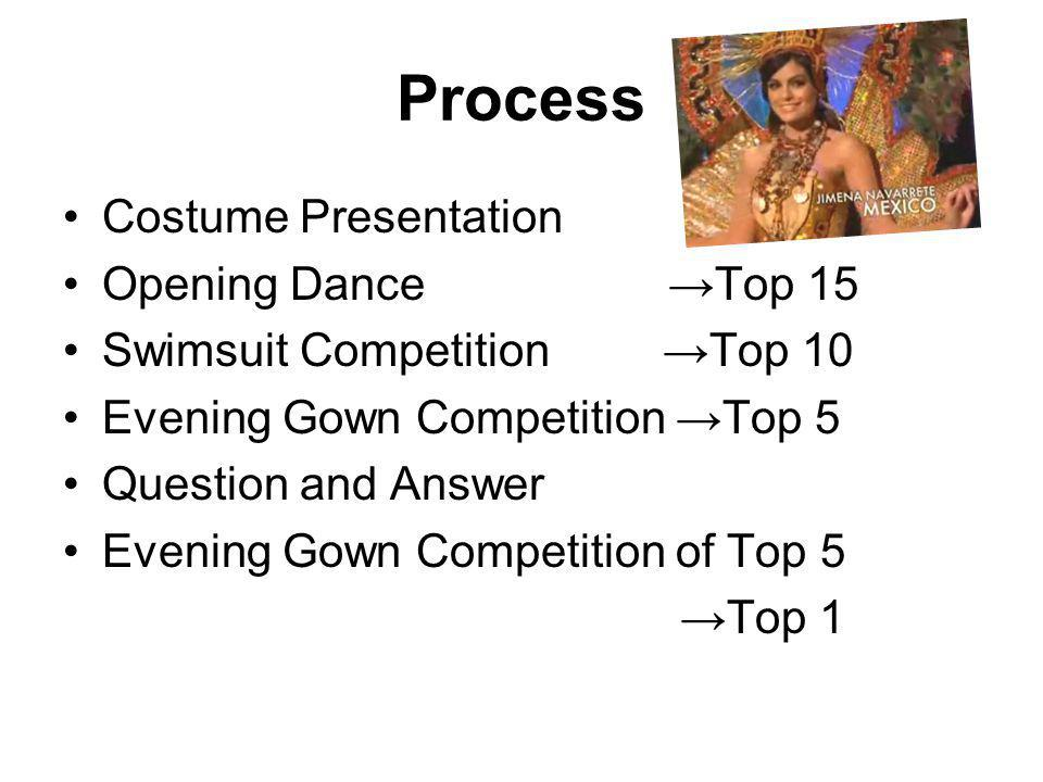 Process Costume Presentation Opening Dance Top 15 Swimsuit Competition Top 10 Evening Gown Competition Top 5 Question and Answer Evening Gown Competition of Top 5 Top 1