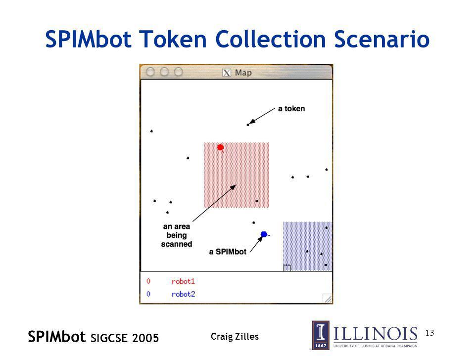 SPIMbot SIGCSE 2005 Craig Zilles 13 SPIMbot Token Collection Scenario