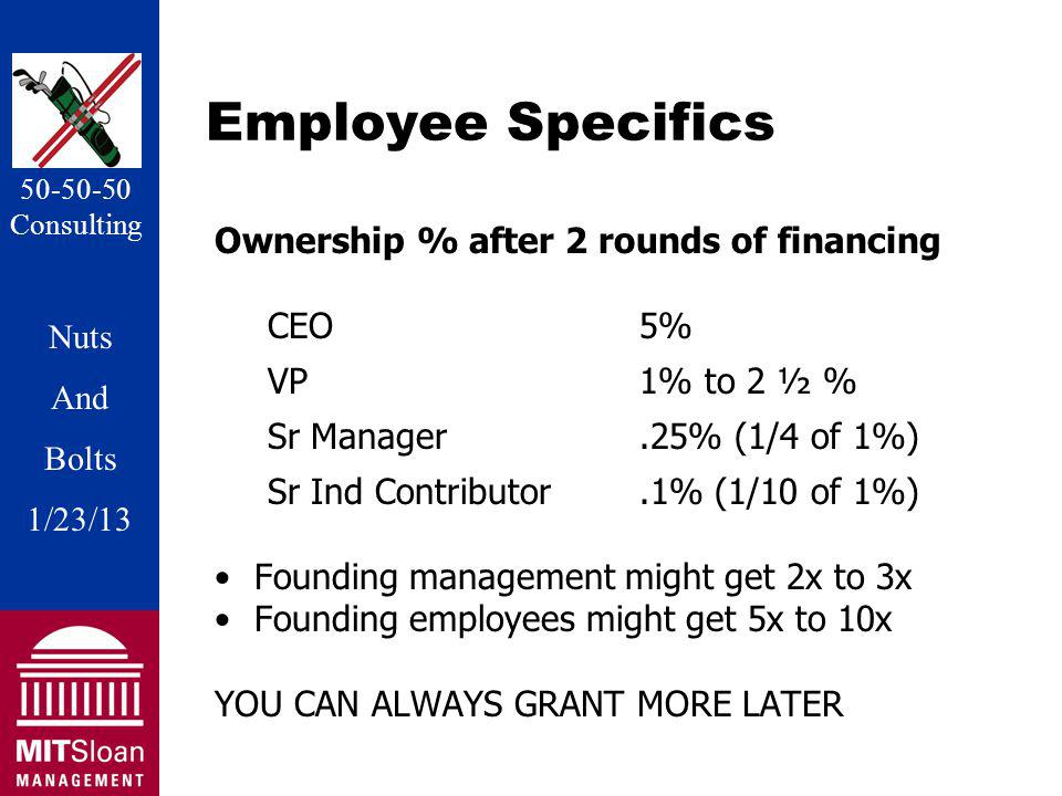 Nuts And Bolts 1/20/11 Nuts And Bolts 1/23/13 50-50-50 Consulting Employee Specifics Ownership % after 2 rounds of financing CEO5% VP1% to 2 ½ % Sr Manager.25% (1/4 of 1%) Sr Ind Contributor.1% (1/10 of 1%) Founding management might get 2x to 3x Founding employees might get 5x to 10x YOU CAN ALWAYS GRANT MORE LATER