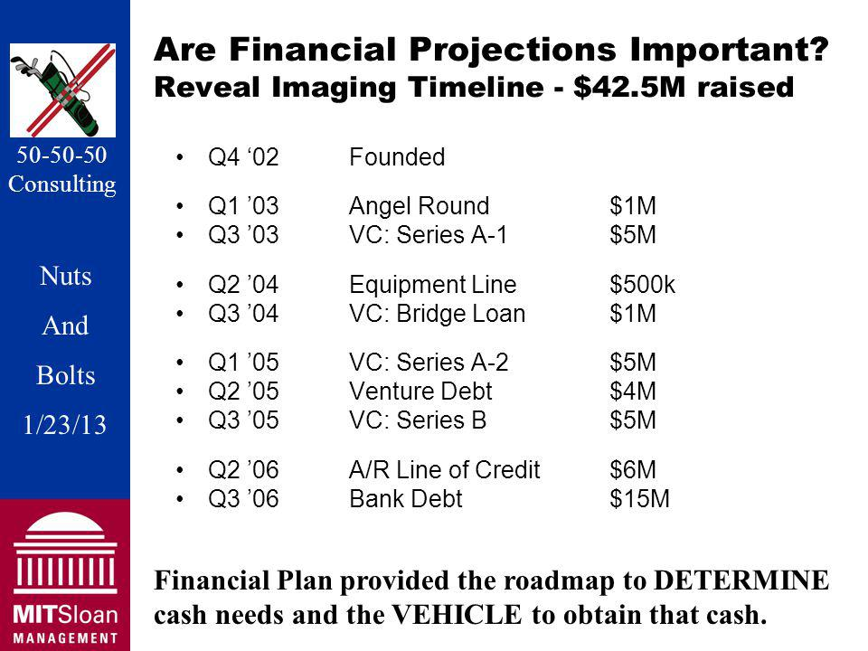 Nuts And Bolts 1/20/11 Nuts And Bolts 1/23/13 50-50-50 Consulting Are Financial Projections Important.
