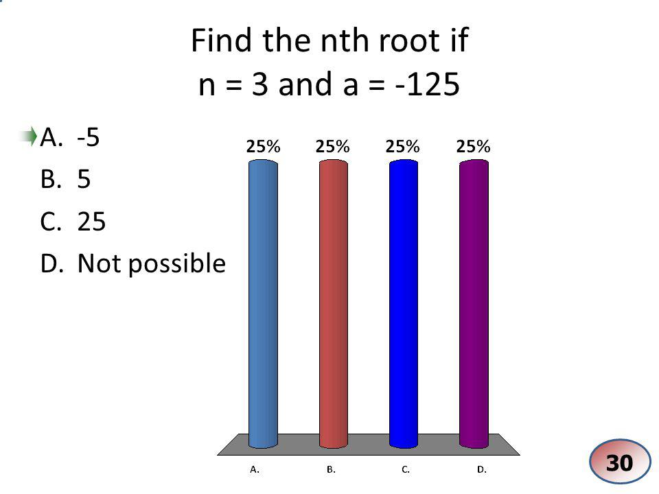 Find the inverse of: f(x)=8x+5 30