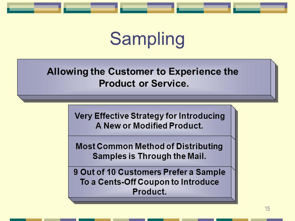 15 Allowing the Customer to Experience the Product or Service. Allowing the Customer to Experience the Product or Service. Very Effective Strategy for