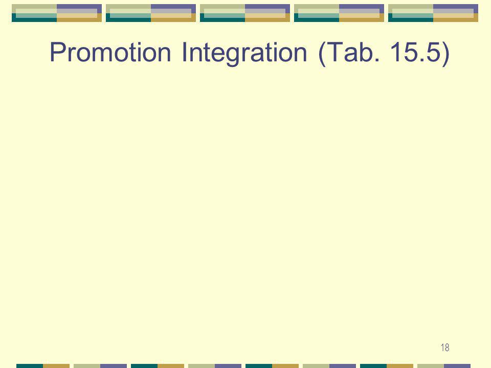 18 Promotion Integration (Tab. 15.5)